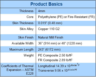 Reynobond Copper Product Basics
