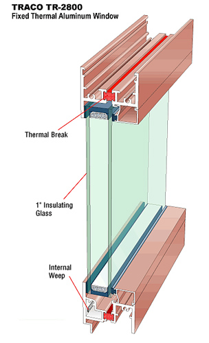 Thermal Glazing Systems : Product catalog architectural fixed thermal aluminum