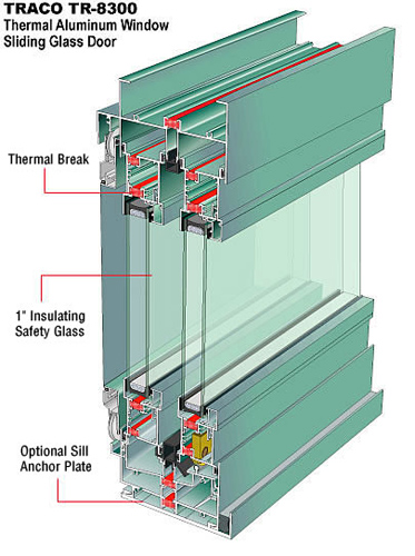 Product catalog commercial thermal aluminum exterior for Exterior sliding glass wall system